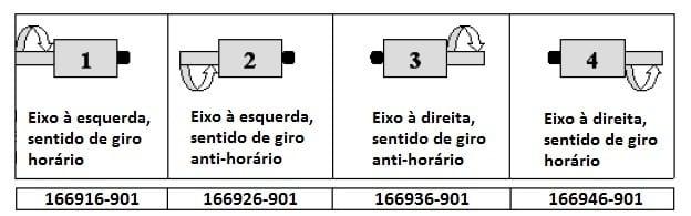 contador de metros 1669