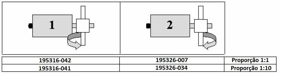 configurador contador 1953